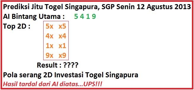 Prediksi Jitu Gel Singapura SGP Senin Agustus