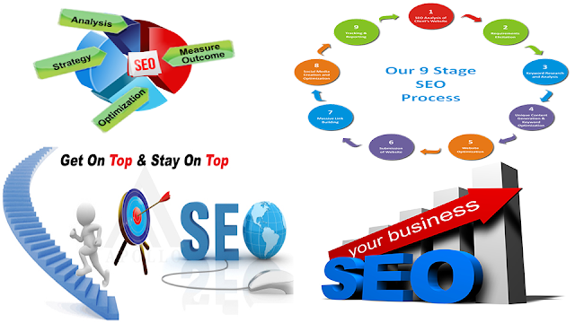 Affordable SEO Company in South Africa, Best SEO Company in South Africa
