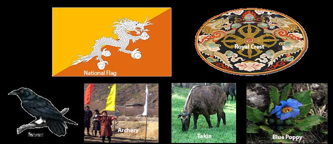 National Symbols Of Bhutan Cornerstone Tours Treks