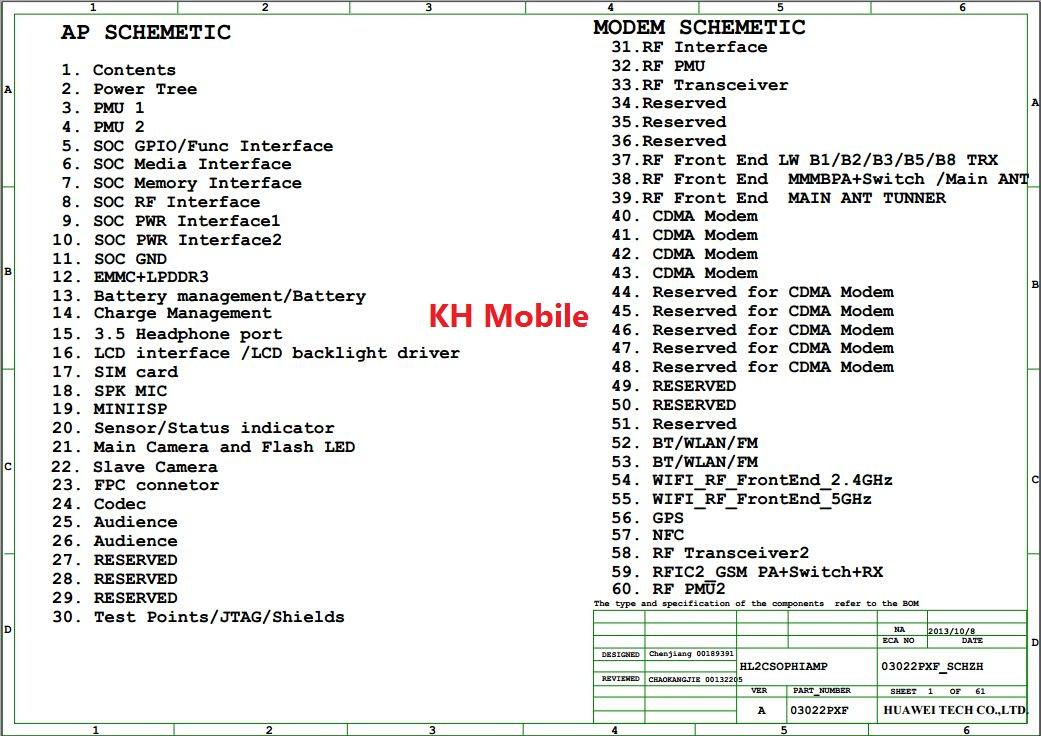 Huawei P Schematic Diagram  Artefacts