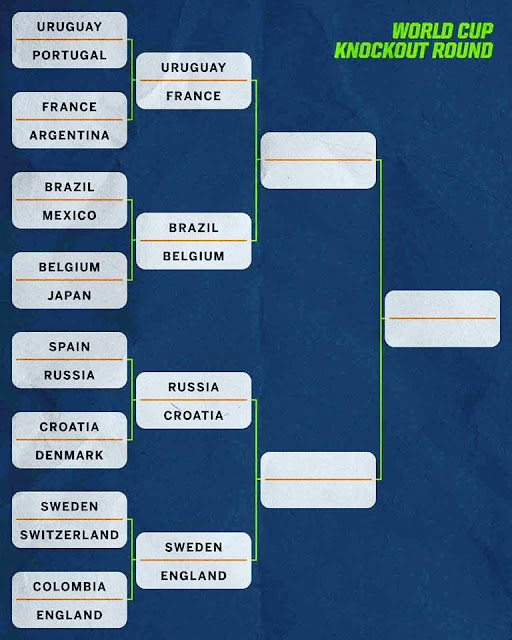 World Cup 2018 Knockout stage