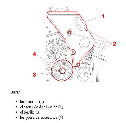 foroamigospeugeot.blogspot.com: PEUGEOT BOXER 2800, cambio