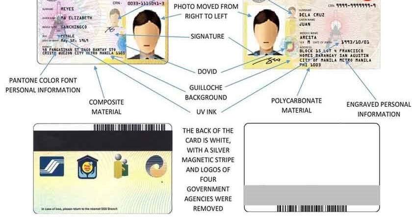 How to Apply SSS UMID ID Card and Application Requirements