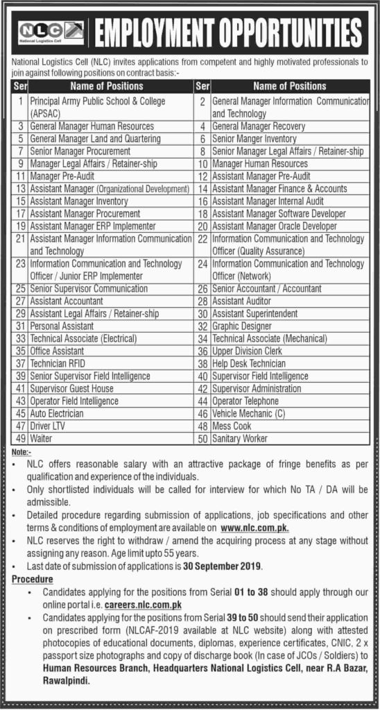 NLC Jobs 2019 Latest Advertisement