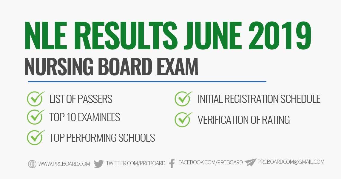 NLE RESULTS PASSERS June 2019 Nursing Board Exam