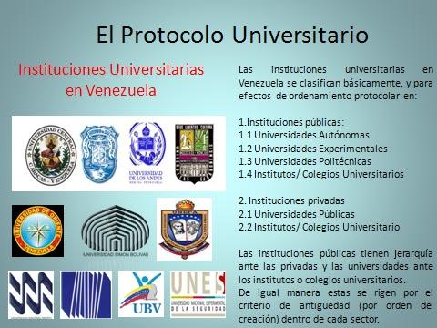 7221eaa54 CEREMONIAL Y PROTOCOLO  EL PROTOCOLO UNIVERSITARIO