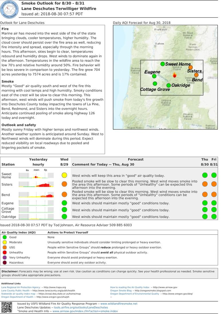 lane deschutes terwilliger fire smoke outlook for thursday and friday aug 30 31 2018