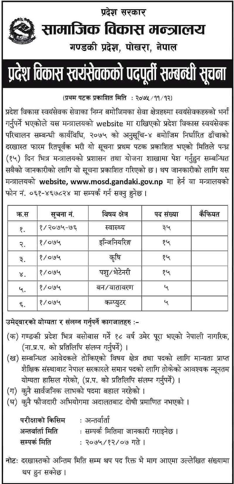 Ministry of Social Development, Gandaki Province, Pokhara Vacancy Notice