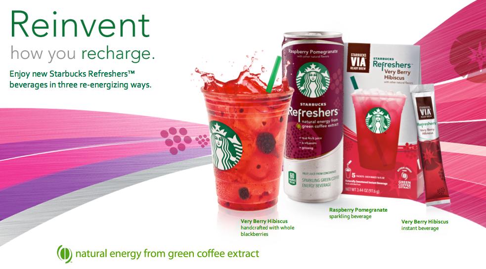 Starbucks Refreshers Re Energizing The Market For Energy Drinks
