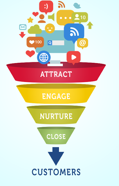 how to generate business leads from social media