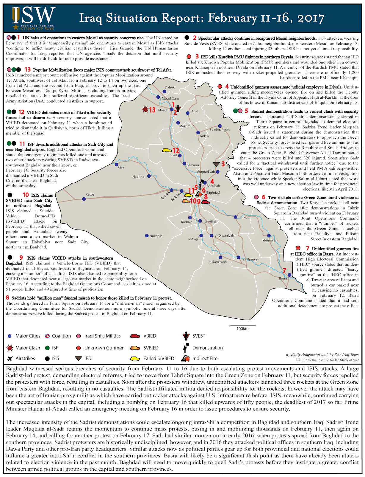 EASO Country of Origin Information Report Iraq Targeting of