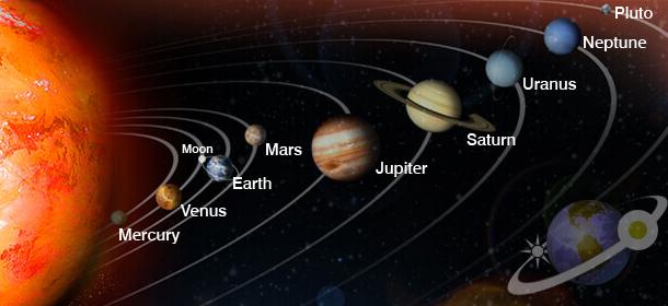 Planets se Jane Accident ke Yog