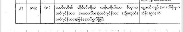 ေက်ာ္ႏိုင္ – စည္ပင္ဥပေဒ၊ ကၽြန္ေတာ္ ႏွင့္ ဂ်င္း (၄)