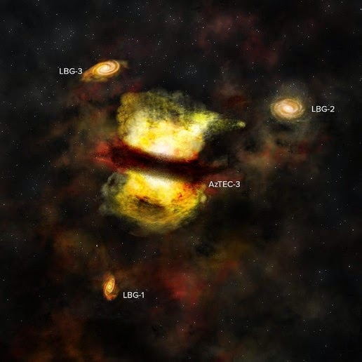Illustration of Aztec-3 with three galactic neighbor