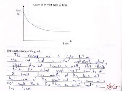 cosas graciosas de escuela Strauffon blog