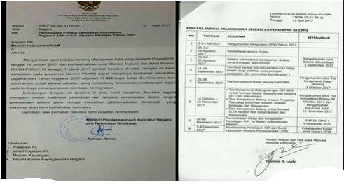 Pendaftaran CPNS Telah Dibuka 25 Juli-28 Agustus 2017 Berikut Pendaftarannya