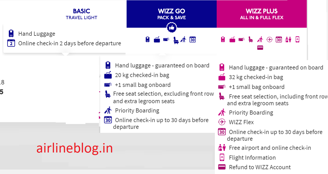 Wizzair Sale 30 Off Deal Europe And Dubai The Airline Blog