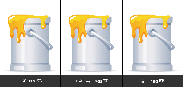 Perbandingan antara GIF, JPG, dan PNG