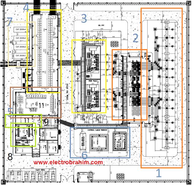 الهيكل العام لمحطة التحويل الكهرائية