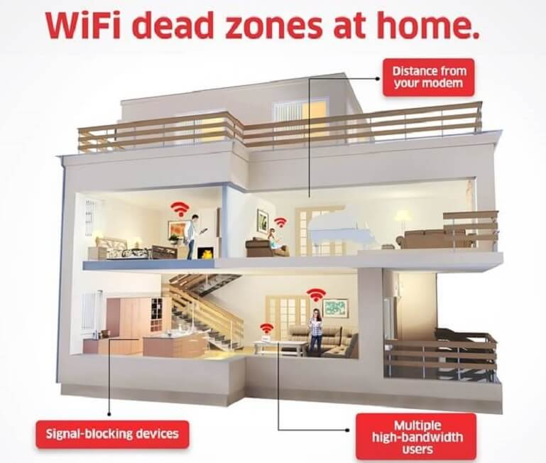 WiFi Dead Zones at Home and What You Can Do About Them
