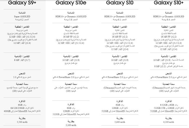 samsung galaxy s10 مواصفات واسعار