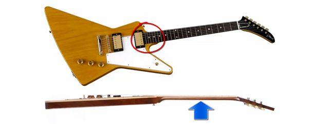 Características de las Guitarras Eléctricas Gibson Explorer y Flying V