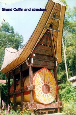 Funeral Custom of Toraja-2
