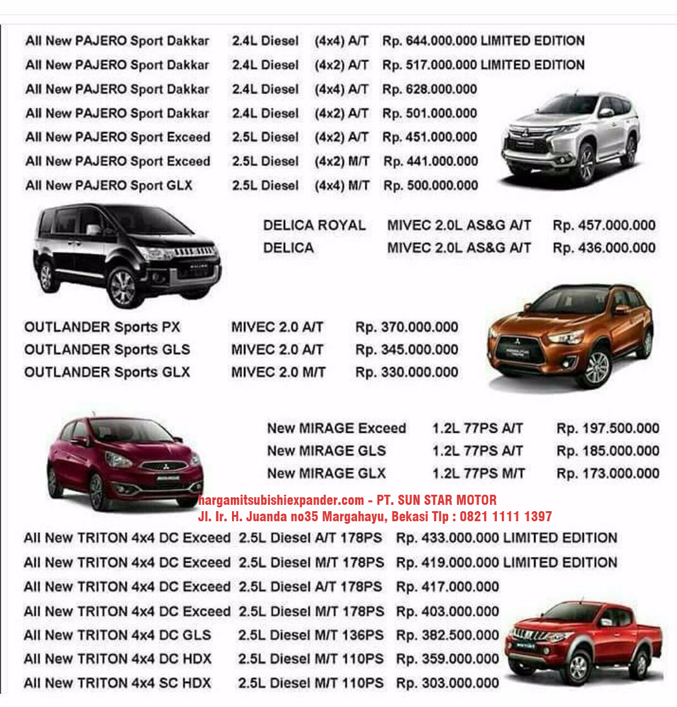 Dealer Mitsubishi Jakarta Dealer Mitsubishi Jakarta