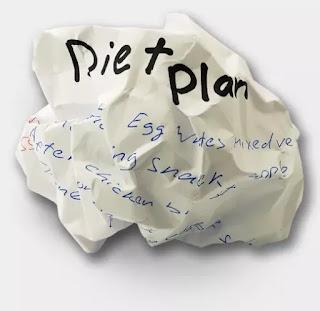 Diet plan to lose weight.