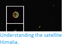 http://sciencythoughts.blogspot.co.uk/2014/09/understanding-satellite-himalia.html