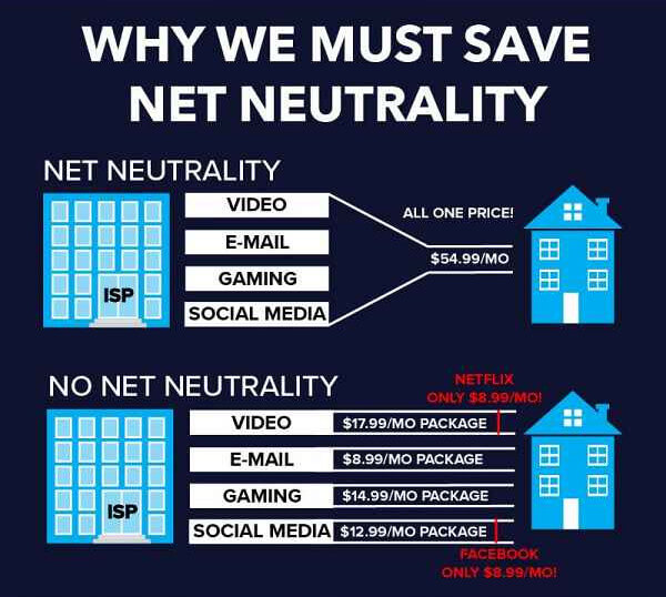 No-Net-Neutrality-Pricing