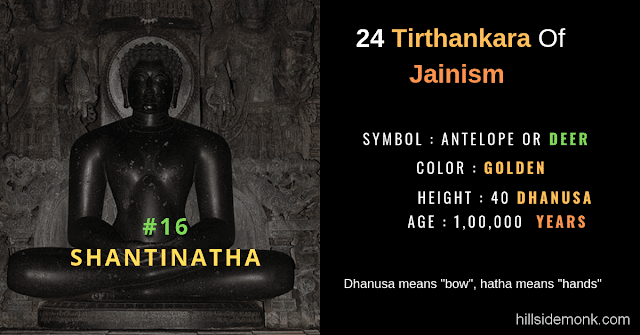 24 Jain Tirthankar Photos Names and Symbols Shantinatha