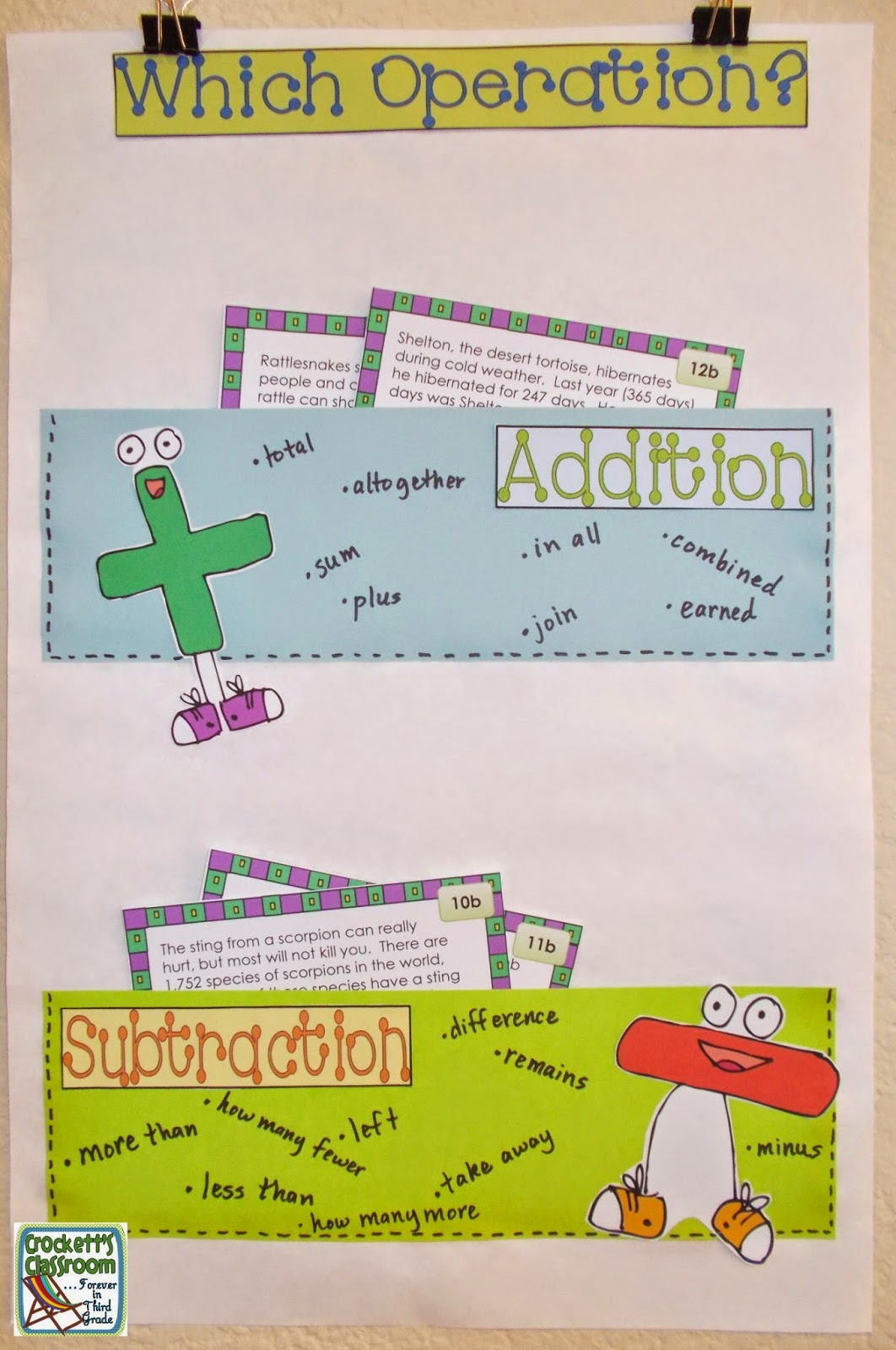 This sorting activity can be used over and over.  It's also a great anchor chart.