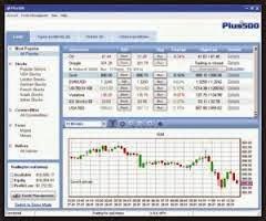 Options trading simulator software