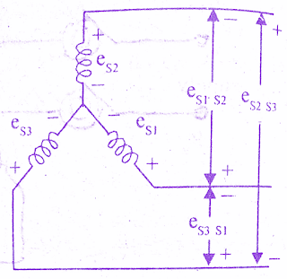 transfer-function-construction-working-synchro-error-detector