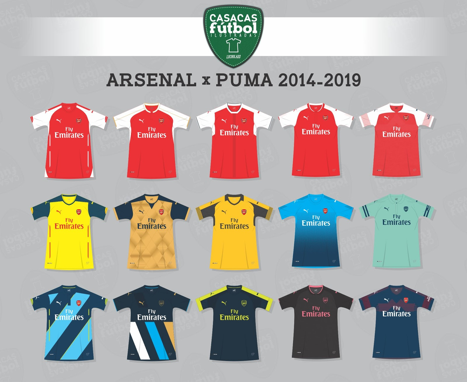 Here Are All 15 Puma Arsenal Kits in History