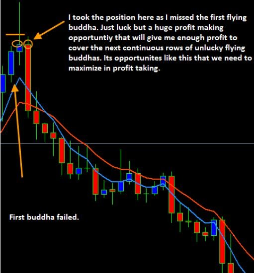 Flying high forex system