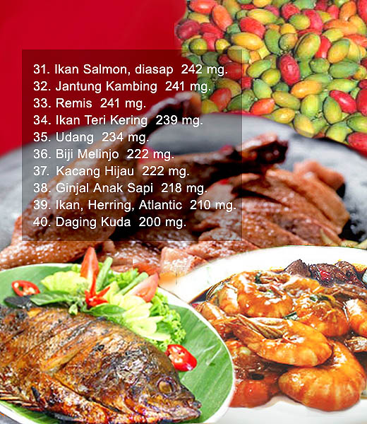 Daftar 31-40 makanan berpurin tinggi yang harus dihindari penderita sakit asam urat