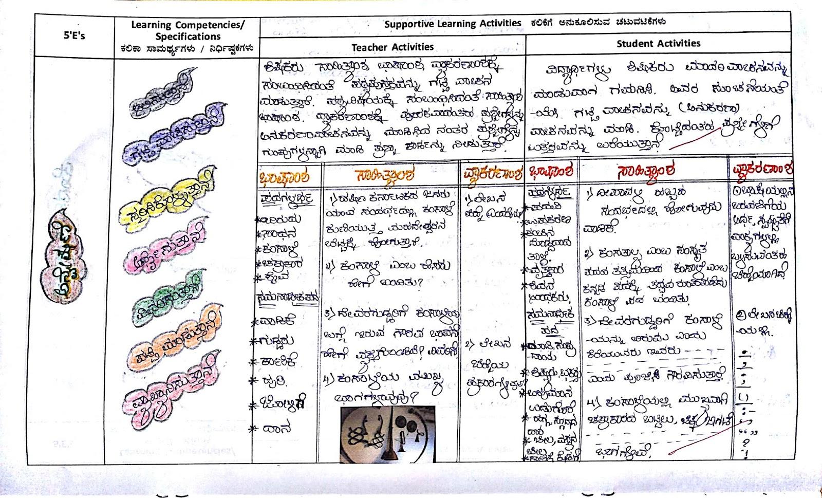 5es Based 8th Kannada Lesson Plan Janapada Kalegalu