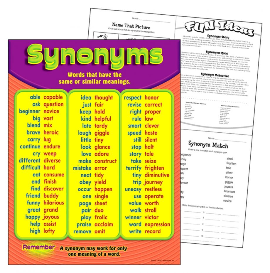 synonyms 4u charts learning technology chart gr source