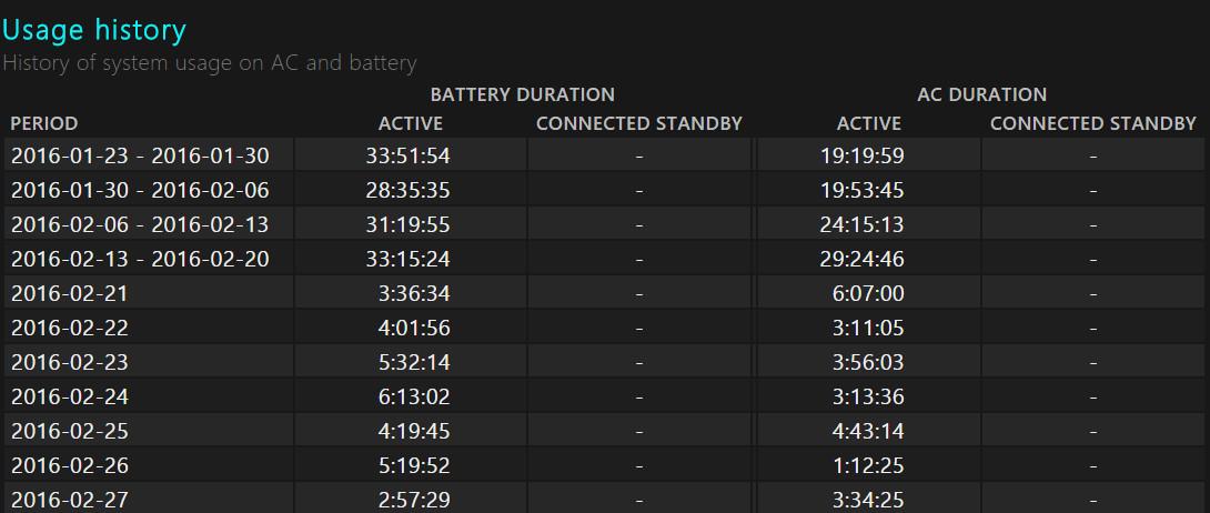 battery usage history