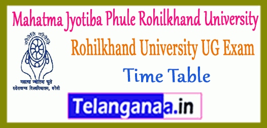 MJPRU Mahatma Jyotiba Phule Rohilkhand University BA B.Sc B.Com 1st 2nd 3rd Exam Time Table