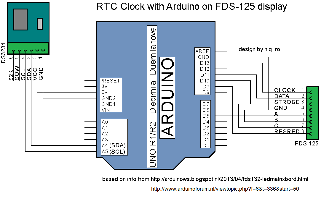 Arduino tehniq fds display with