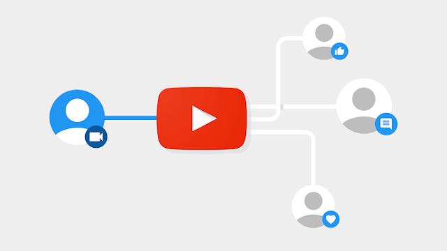 ازي نكسب من قناه اليوتيوب Making Money From Youtube