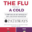 Pathways - Caring for Life Blog: Outsmarting the Flu