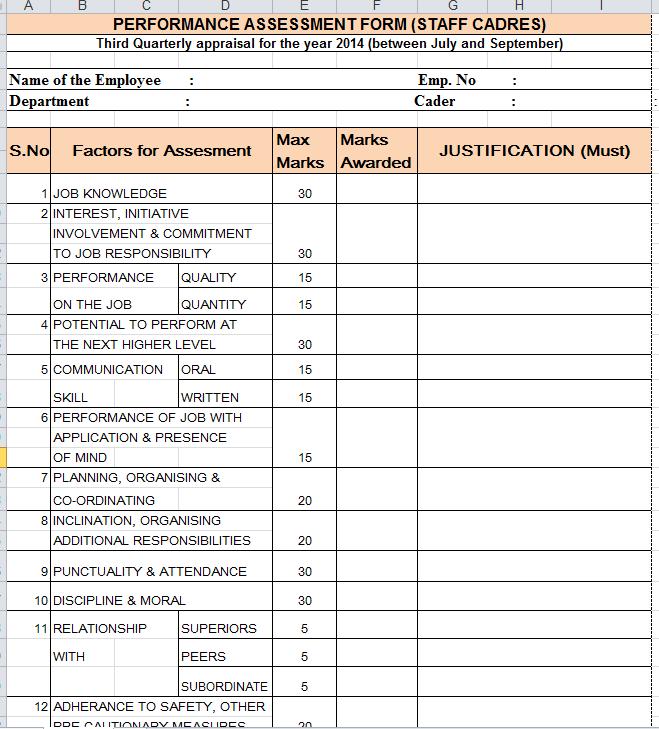 dissertation report on employee mot