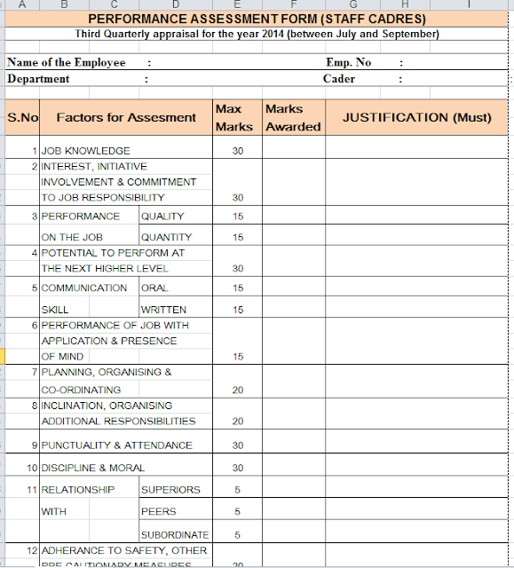 Doc12751650 Format of Performance Appraisal Form performance – Performance Appraisal Form Format