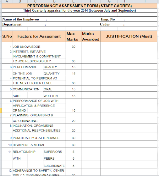 free examples of evaluations sales performance report analysis – Format of Performance Appraisal Form