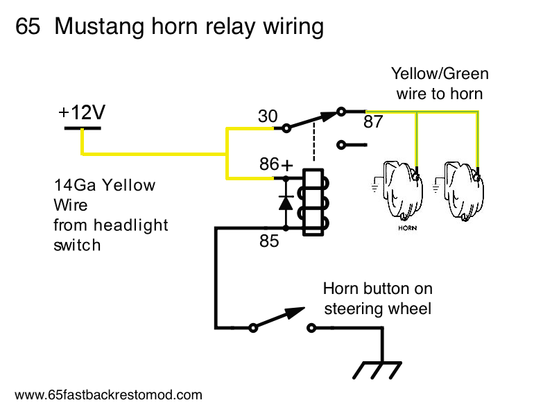 65 mustang horn wiring diagram 1989 club car battery wiring