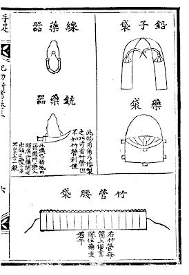 Chinese Arquebusier Equipment